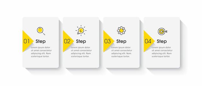 WEBライティングで書く際の手順4ステップ