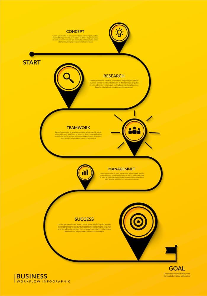 転職系アフィリエイトは初心者でも稼げる【超実践的な6ステップ】:まとめ