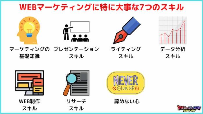 現役マーケターが考えるWEBマーケティングで特に大事な7つのスキル