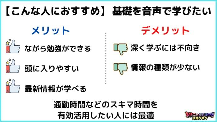 コンテンツマーケティング独学方法②:YouTube動画【費用:0〜数千円くらい】