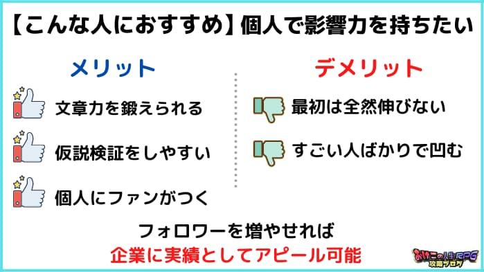コンテンツマーケティング独学方法③:Twitter運用を実践【費用:0】
