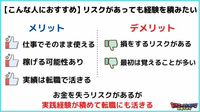 広告運用の独学方法②:Webサイトを作って少額で運用【費用:5万〜10万円くらい】