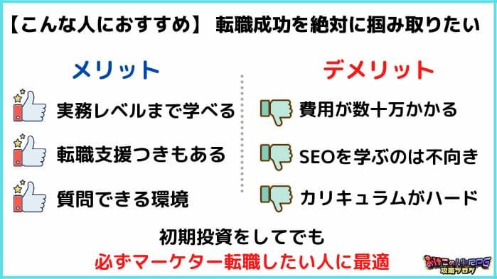 広告運用を学ぶ方法③:オンラインスクールで学習【費用:20万〜50万円くらい】